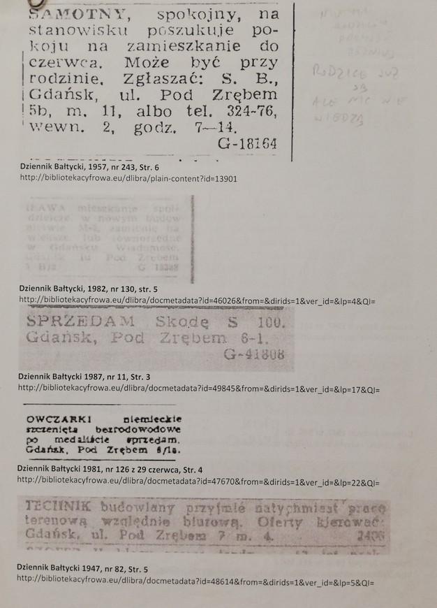 """Zdjęcie przedstawia archiwalne ogłoszenia z gazety. Tekst pierwszego ogłoszenia: """"Samotny, spokojny, na stanowisku poszukuje pokoju na zamieszkanie do czerwca. Może być przy rodzinie. Zgłaszać: s. B., Gdańsk, ul. Pod Zrębem 5b, m. 11, albo tel. 324-76, wewn. 2 godz. 7-14"""". Tekst drugiego ogłoszenia: """"Sprzedam skodę S 100. Gdańsk, Pod Zrębem 6-1"""". Tekst trzeciego ogłoszenia: """"Owczarki niemieckie szczenięta bezrodowowe po medaliście sprzedam. Gdańsk, Pod Zrębem 3/19"""". Tekst czwartego ogłoszenia: """"Technik budowlany przyjmie natychmiast pracę terenową względnie biurową. Oferty kierować Gdańsk, ul. Pod Zrębem 7 m. 4""""."""